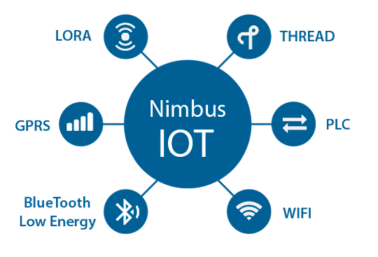Luxiot_Nimbus_Communication_Technology