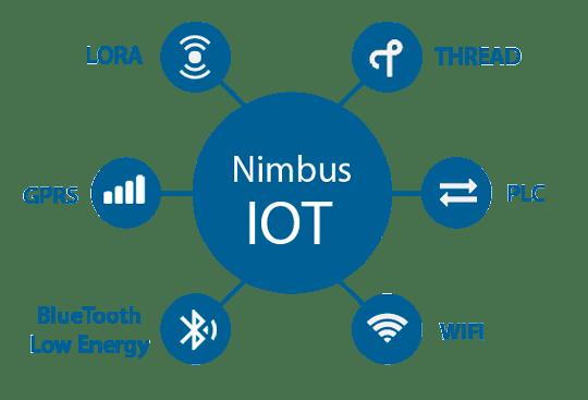 Luxiot_Nimbus_Communication_Technology