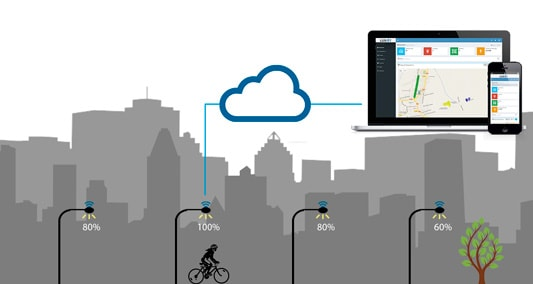 luxiot-software-cloud