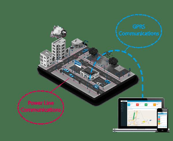 Luxiot Technology PLC+3G